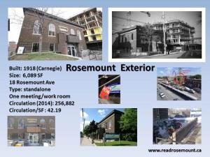 3. Rosemount: stats and exterior